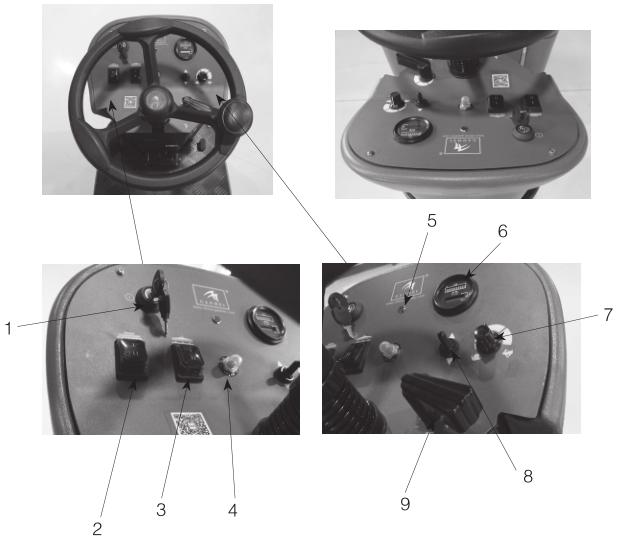 驾驶式洗地机操作面板按钮仪表介绍